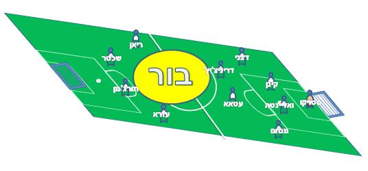 אין כוכבים 1 - מכבי חיפה