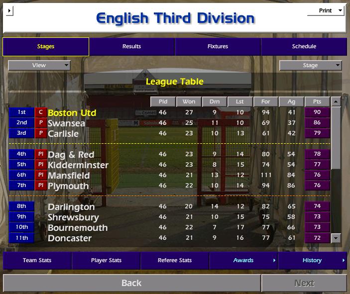 טבלה מהליגה החמישית לליגת האלופות - עונה 2