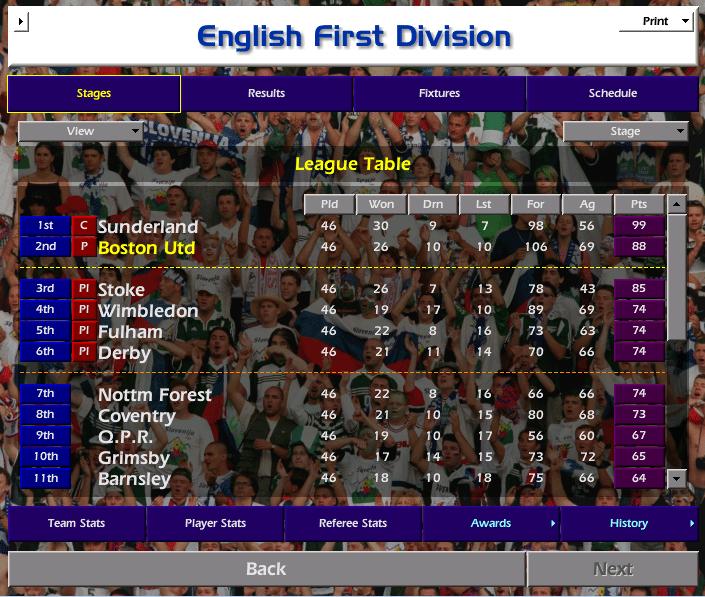 טבלה מהליגה החמישית לליגת האלופות – עונה 4