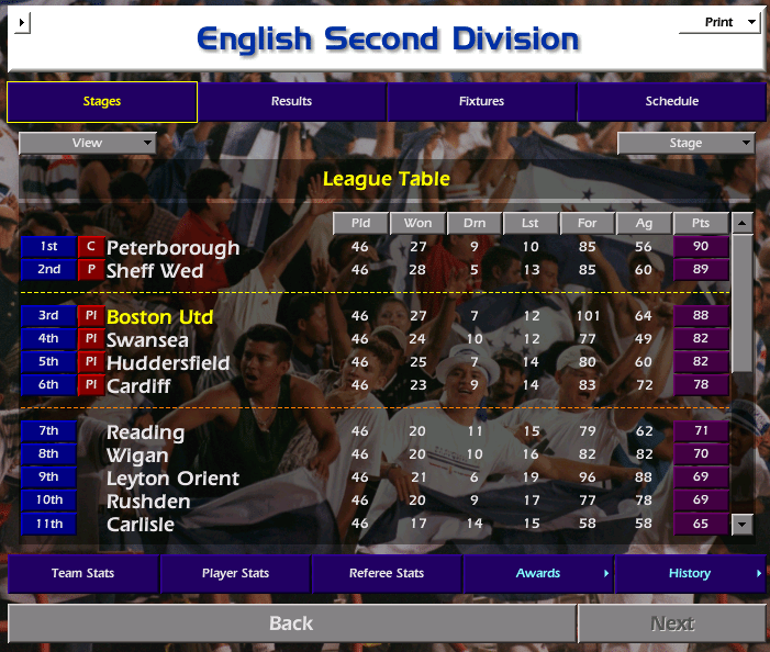 מהליגה החמישית לליגת האלופות - עונה 3 טבלה