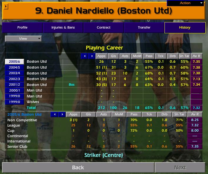מהליגה החמישית לליגת האלופות – עונה 5 נארדיילו