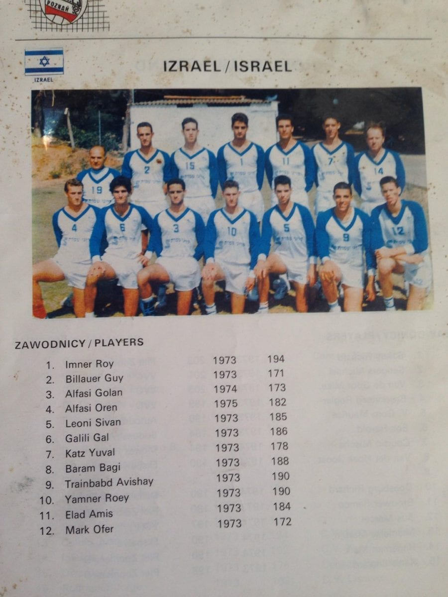 נבחרת הנוער של ישראל 1992
