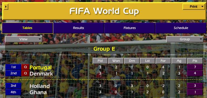 המסע של נבחרת פורטוגל פרק 3 בית מונדיאל 2006 המסע של נבחרת פורטוגל פרק 3זסופי