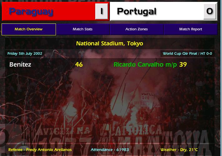 פרגוואי מלואיס פיגו לכריסטיאנו רונאלדו - המסע של נבחרת פורטוגל פרק 1