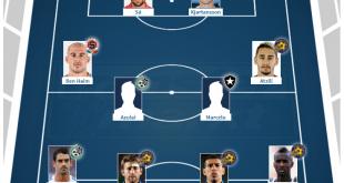 Jordi Cruijff XI Expensive Signings