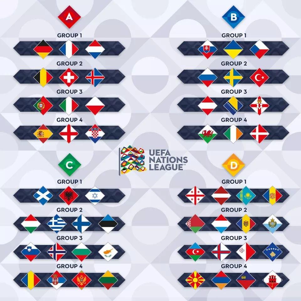 ליגת האומות-בתים