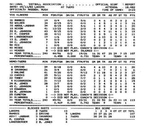 סטטיסטיקות שחקנים, גמר נ.ב.א 1983