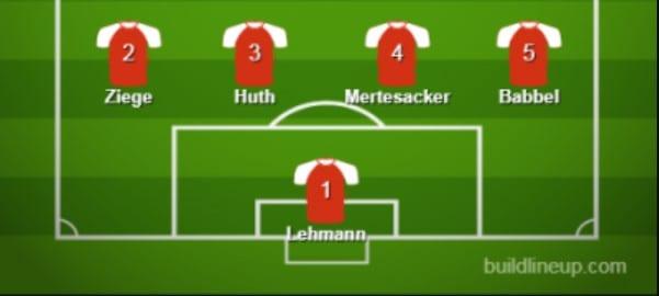 נבחרת הגרמנים בפרמייר ליג - שוער והגנה
