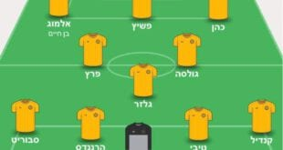 מכבי תל אביב 2020-21