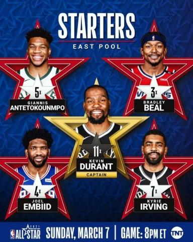 AllStar2021 EAST starters